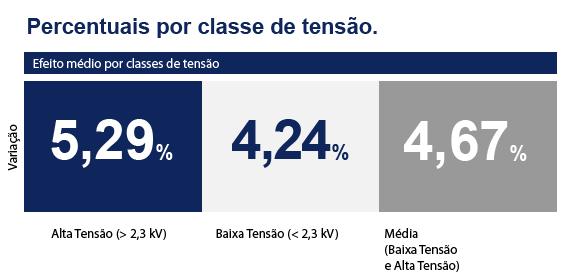 CPFL_Paulista_Prime_Energy_Resumo