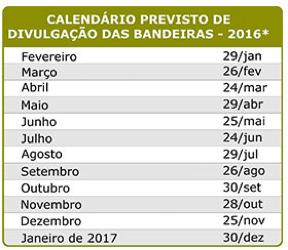 Calendário de divulgação das bandeiras tarifárias de 2016