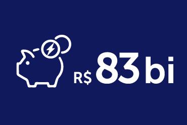 Setor de energia poupou R$ 83 bi dos seus consumidores