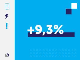 Subsídios representam 9,3% da conta de luz e devem chegar a R$ 23,9 bilhões em 2021