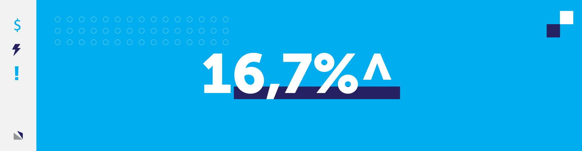 Aneel prevê que reajuste tarifário pode chegar a 16,7% em 2022